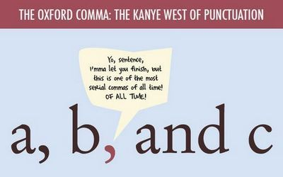 Avoid Spelling and Grammar Errors.